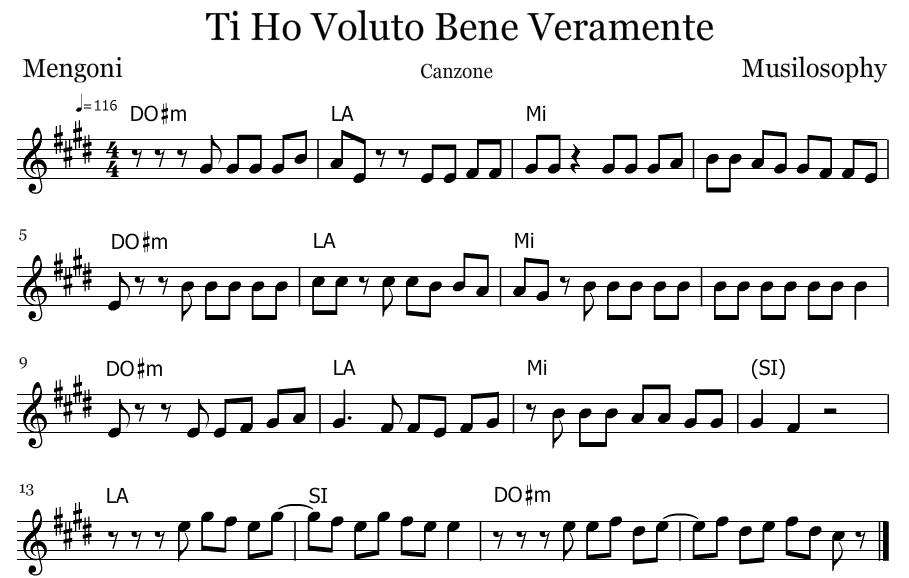 spartito pianoforte musica moderna elisa